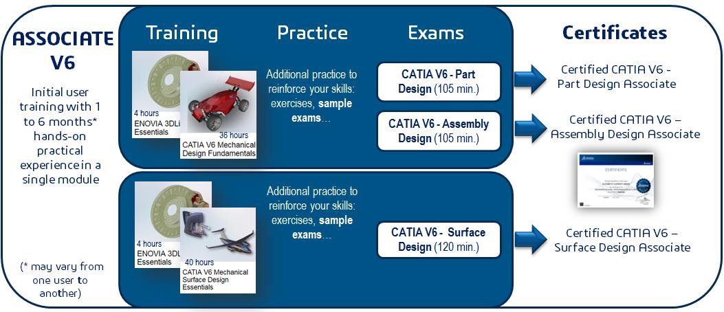 Catia v5 скачать программу бесплатно